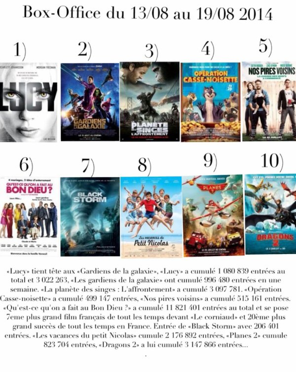 Box-Office du 13/08 au 19/08 2014