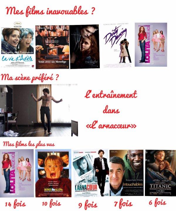 Tag cinéma n°1 : Questions cinéma