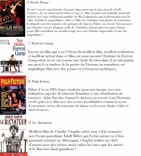 Tag cinéma n°3 : Mes 20 films préférés