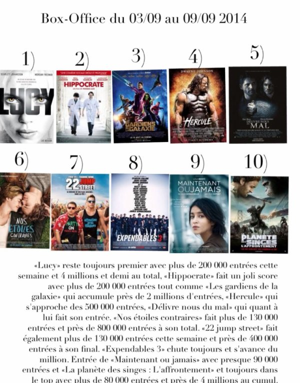 Box-office du 03/09 au 09/09 2014
