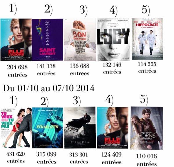 Quoi de neuf ciné ? Numéro 1