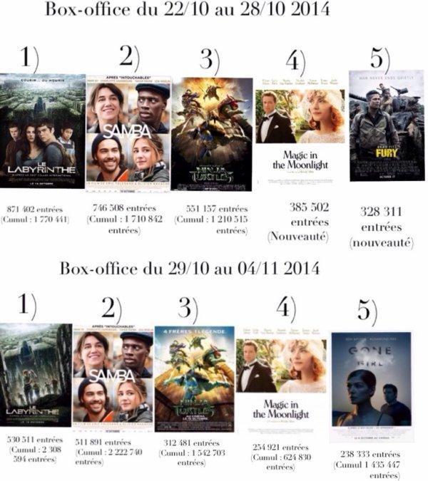 Quoi de neuf ciné ? Numéro 4