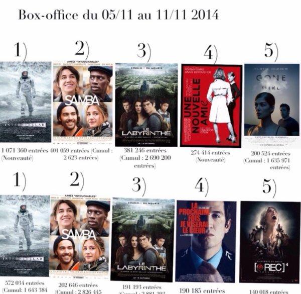 Quoi de neuf ciné ? Numéro 5