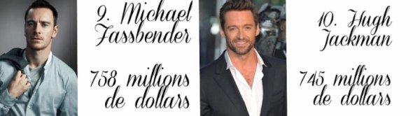 Bilan 2014 : Les stars les plus rentables de l'année