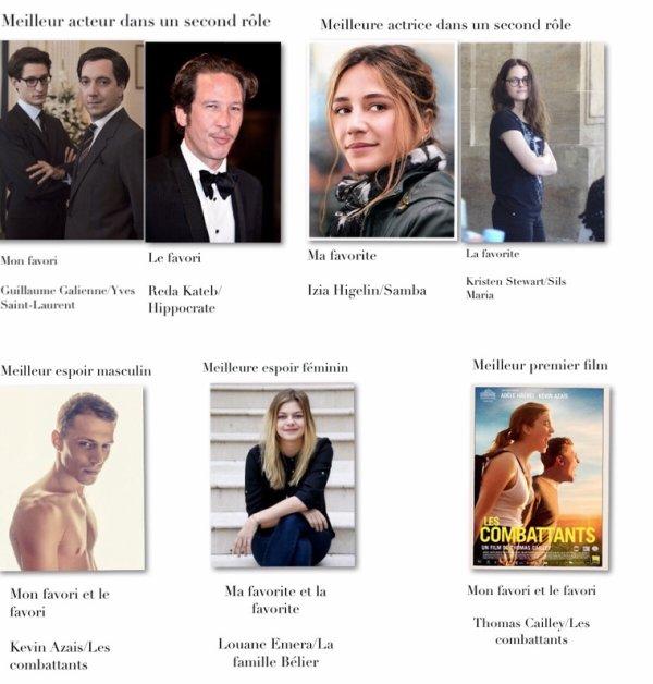 Pronostics Césars 2015