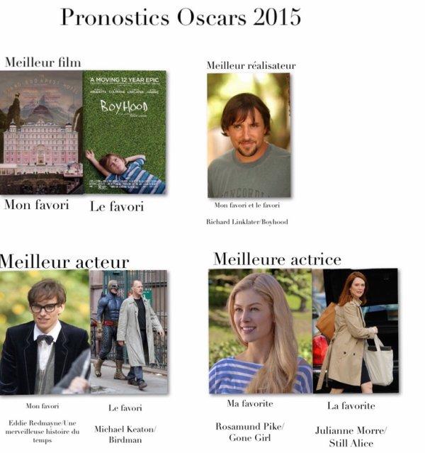 Pronostics Oscars 2015