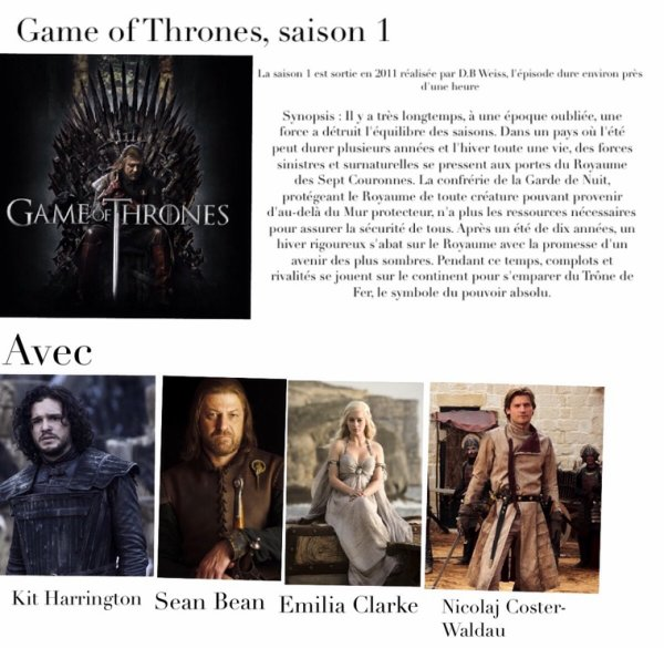 Game of thrones, mon avis sur la saison 1