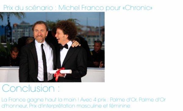 Cannes 2015 : Palmarès