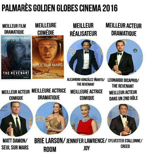 Palmarès Cinéma Golden Globes 2016