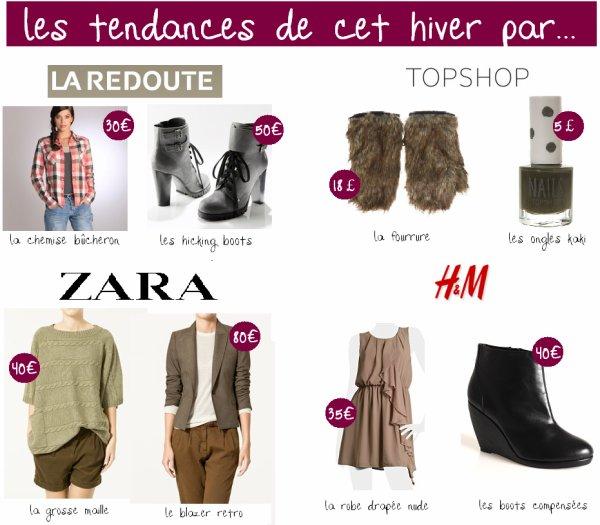 __Inside-Tendances ♥ ___+ Les tendances d'hiver par marques
