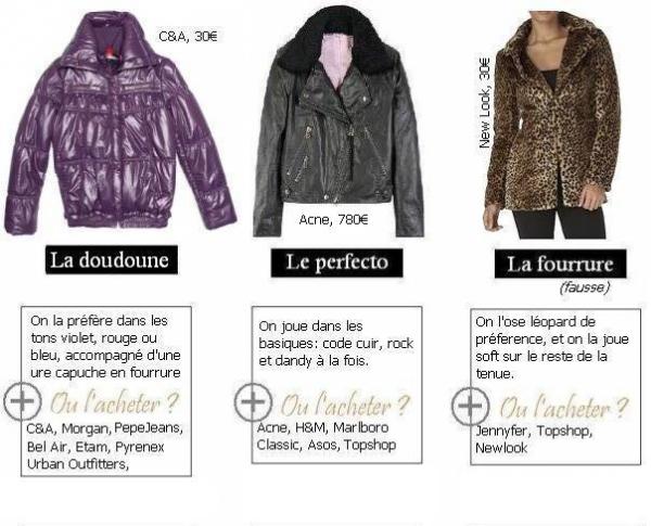 __Inside-Tendances ♥ ___+Quel manteau choisir pour affronter l'hiver