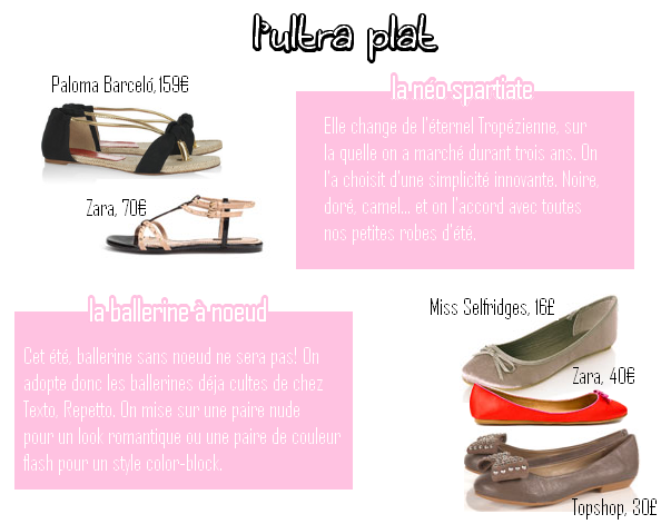 Shoes trends for the summer