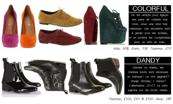 Tendances automne/hiver - Les chaussures