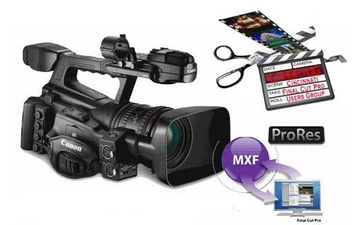 High-quality video editing solution for JVC GY-HM650/Canon XF100/105/Blackmagic 4K