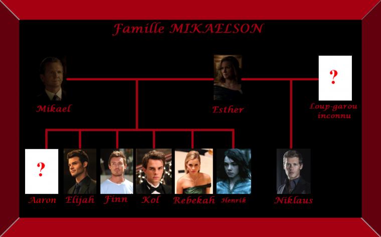 Famille Mikaelson / Les Originaux
