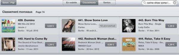 "Carine Haddadou: Sortie Officielle du Single ""Show Some Love"""