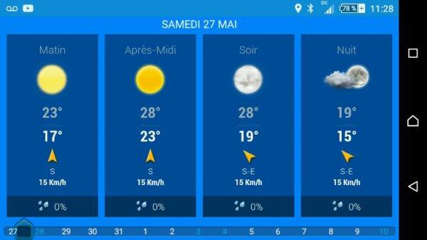 27 mai St Junien du calc