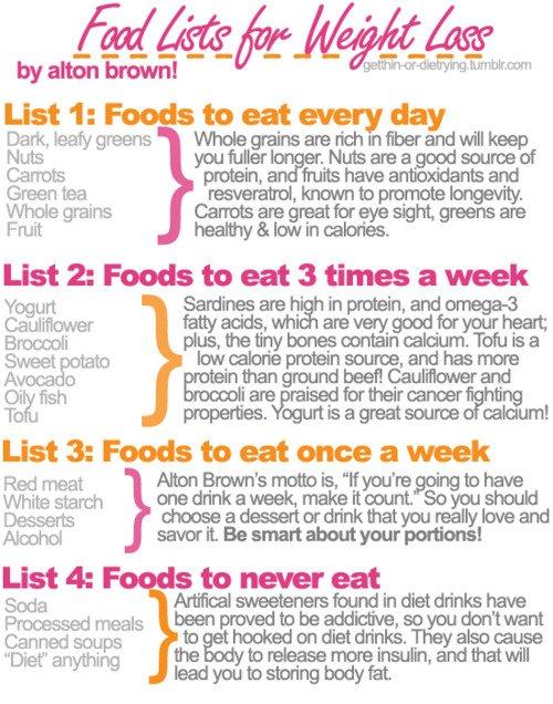Pourquoi je mange moins le midi et le soir