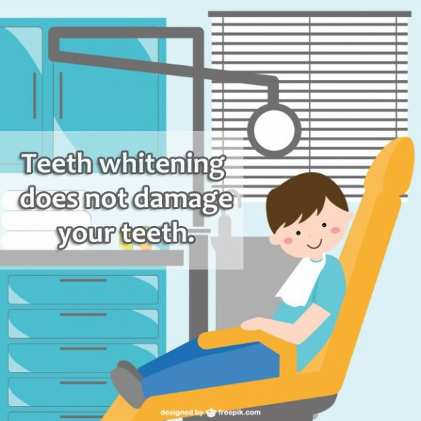 Interesting Fact about Teeth Whitening