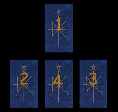 m thode n 2 tirage en triangle l 39 oracle de la triade. Black Bedroom Furniture Sets. Home Design Ideas
