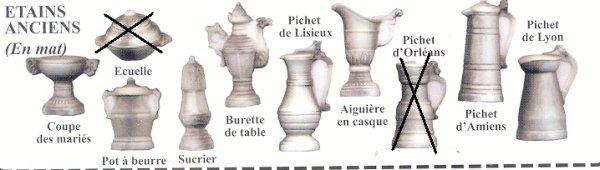 RECHERCHE ETAINS ANCIENS