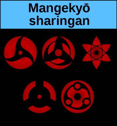 Sharingans 1