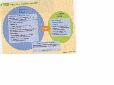 Objectifs et mesures PPRT, Manuel d'Histoire-Géographie-Education Civique 2nde Bac Pro CASTEILLA
