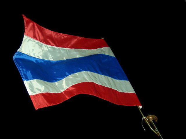 LA THAILANDE EN DIRECT LE BLOG DE L'INFORMATION GÉNÉRAL THAÏLANDAISE EN CONTINU. BLOG EN CONNEXION CONSTANTE AVEC LA THAILANDE ! JO-BO-2$$9® Version 2009.1