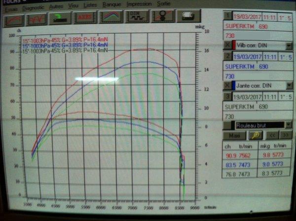Supermono KTM 730 cc