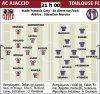 ■  Ajaccio - Toulouse : » Les équipes probables données dans la presse