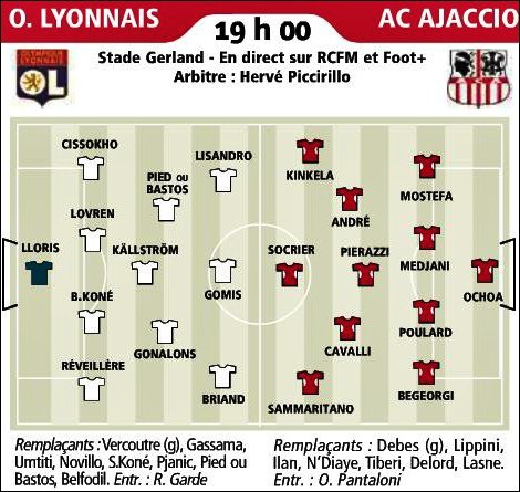 ■  Lyon - Ajaccio : » Les équipes probables données dans la presse