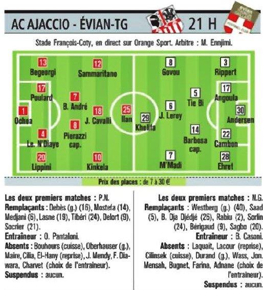 ■  Ajaccio - Evian : » Les équipes probables données dans la presse