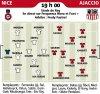 ■  Nice - Ajaccio : » Les équipes probables données dans la presse
