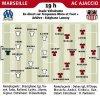 ■  Marseille - Ajaccio : » Les équipes probables données dans la presse