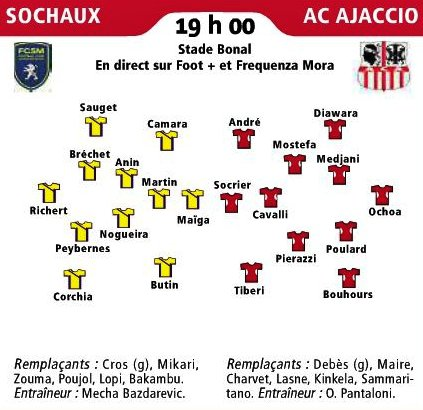 ■  Sochaux - Ajaccio : »  Les équipes probables données dans la presse
