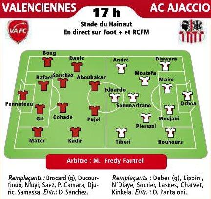 ■  Valenciennes - Ajaccio : »  Les équipes probables données dans la presse