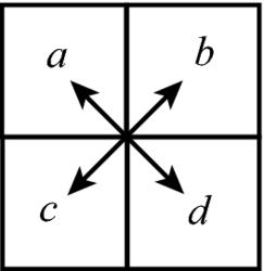 Tableau de proportionnalité et produit en croix.