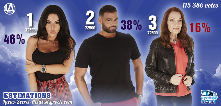 #ESTIMATIONS : Nominations Semaine 5 - LAURA/NORE/TANYA