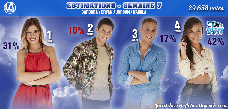 #ESTIMATIONS : Nominations Semaine 7 - BARBARA / BRYAN / JORDAN / KAMILA