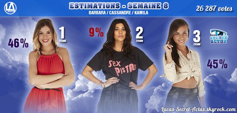 #ESTIMATIONS : Nominations Semaine 8 - BARBARA / CASSANDRE / KAMILA