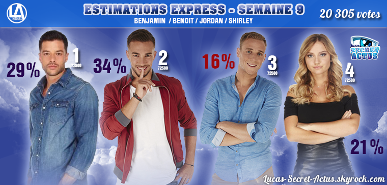 #ESTIMATIONS : Nominations Semaine 9 - BENJAMIN / BENOIT / JORDAN / SHIRLEY