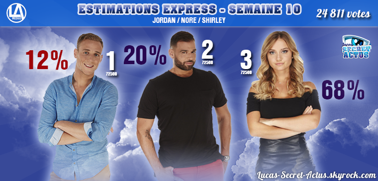 #ESTIMATIONS : Nominations Semaine 10 - JORDAN / NORÉ / SHIRLEY