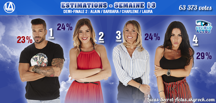 #ESTIMATIONS : Nominations Semaine 13 : Demi-Finale 2 - ALAIN / BARBARA / CHARLÈNE / LAURA