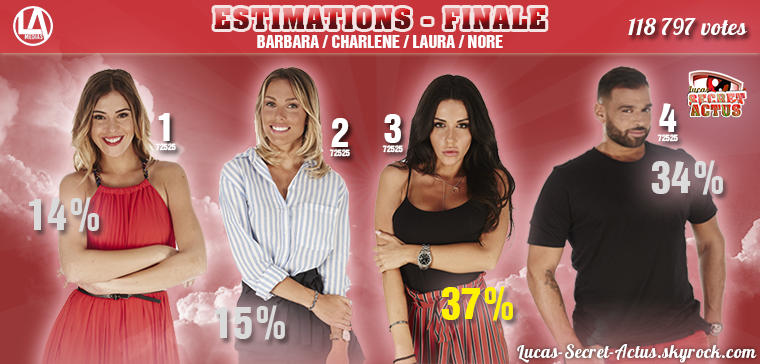 #ESTIMATIONS : FINALE - BARBARA / CHARLÈNE / LAURA / NORE