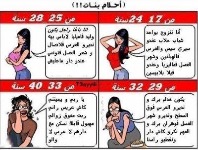 tgou3ir ta3 les fille
