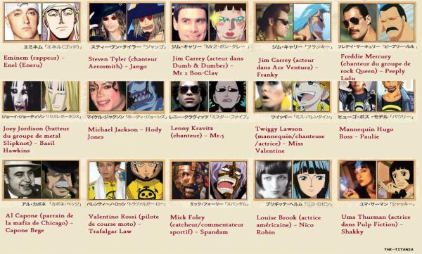 De qui Oda c'est t-il inspiré pour dessiner certain personnage ?