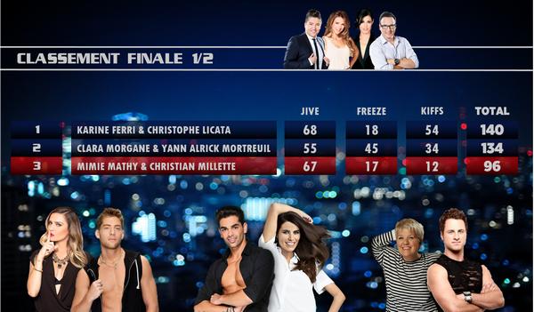 Prime 9 - La Finale (Partie 1)