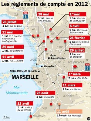M comme Marseille