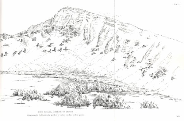 Routledge - figure 47 - vue globale de l'intérieur du Rano Raraku
