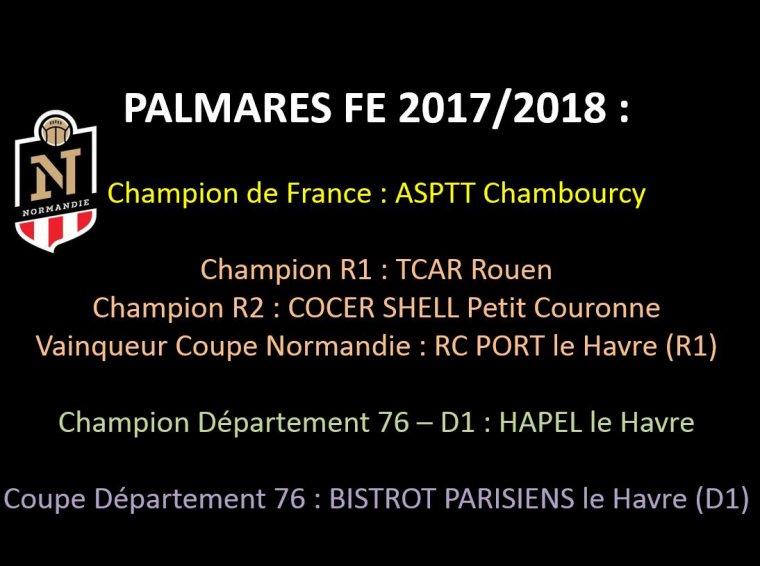 2018 - PALMARES 2017/2018